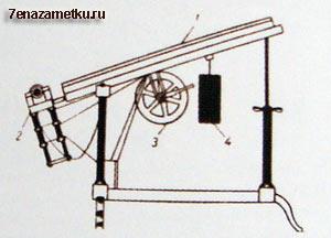 Первая типографская машина